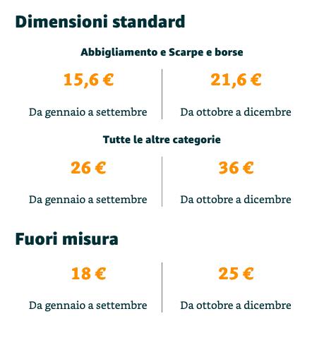 tabella tariffe di stoccaggio Amazon